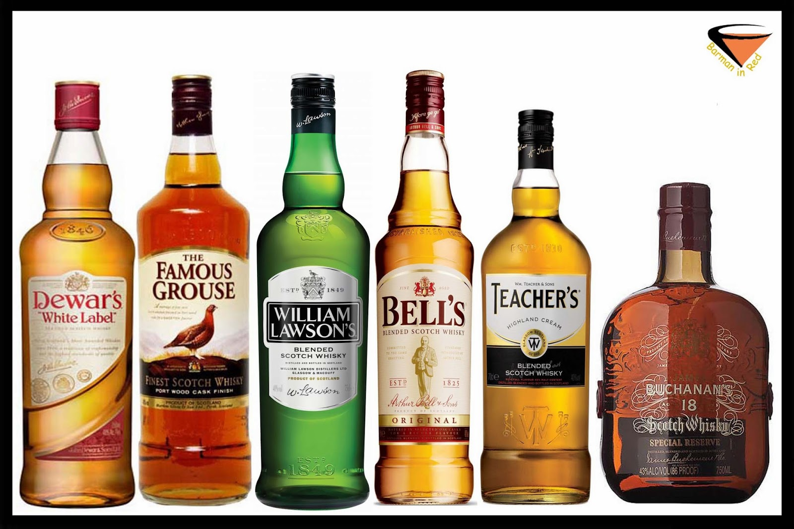 10 whiskies mas vendidos