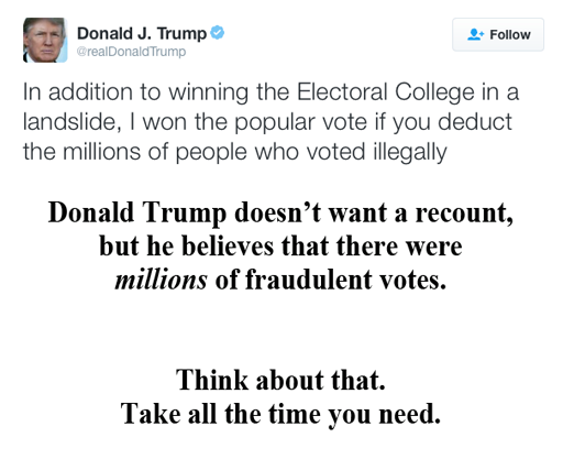 Donald Trump doesn't want a recount, but he believes that there were MILLIONS of fraudulent votes. Think about that. Take all the time you need.