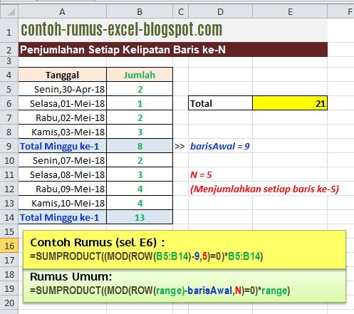 Contoh Rumus Excel Menjumlahkan Setiap Baris ke-N
