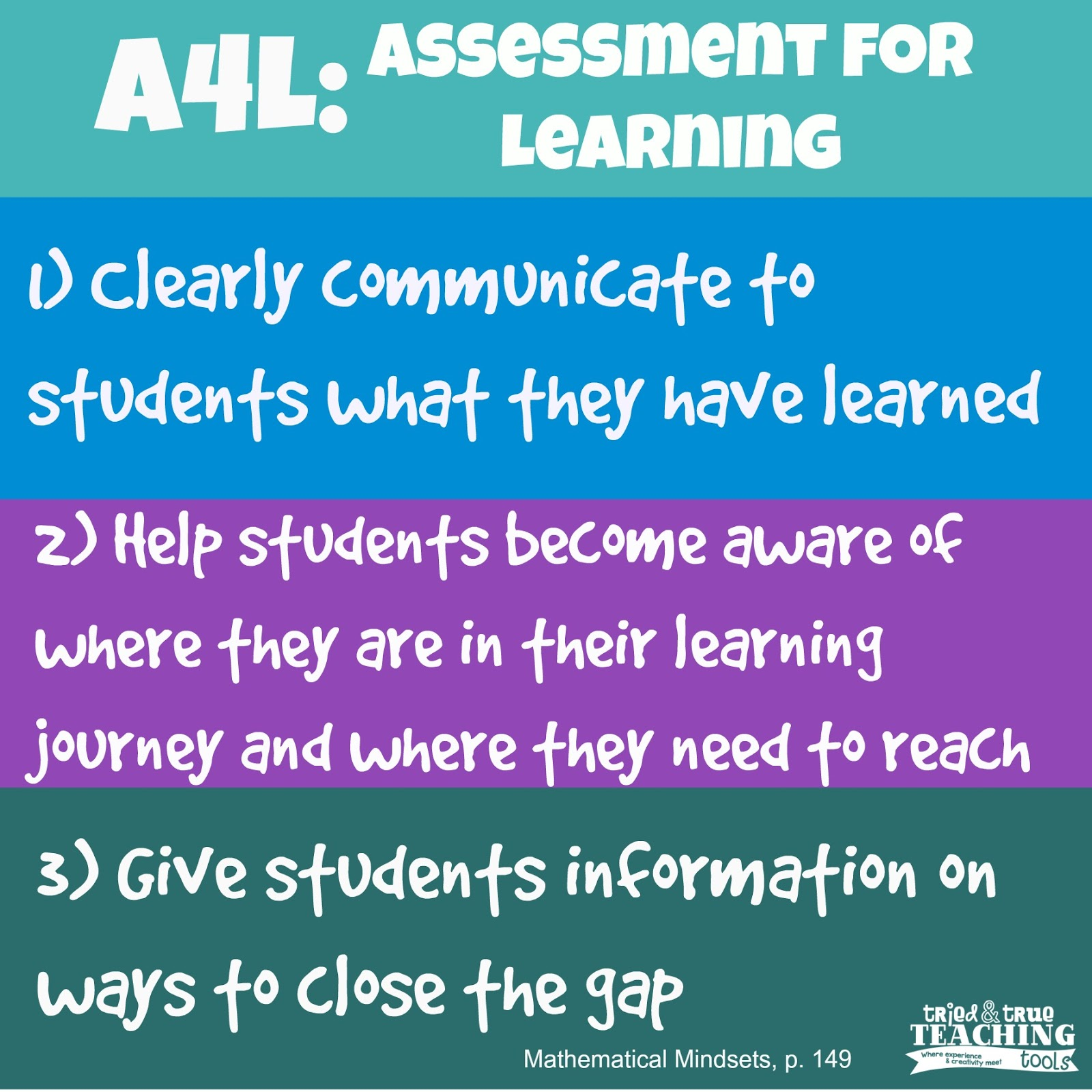 This Chapter Was Full Of Alternative Means Of Assessing Students. A Few  That I Want To Implement This Year Are: More Student Self-Assessment, Exit  Tickets,