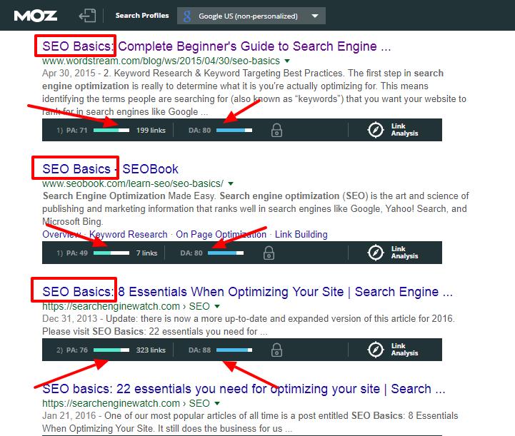 Seo basics- Body Keywords - Google search results