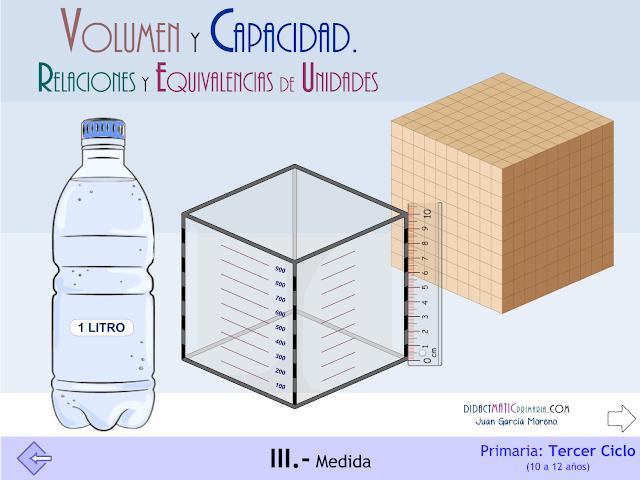 Capacidad y volumen. Relaciones y equivalencias de unidades