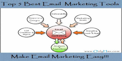 Email-Marketing-Tools-top-best-2017-onlyhax
