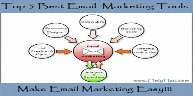 Email-Marketing-Tools-top-best-2018 onlyhax