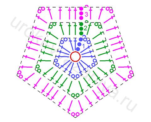 Пятиугольник крючком: подборка схем