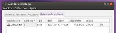Monitor de sistema Sistema de archivos