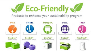 Artikel tentang Teknologi Ramah Lingkungan Bahasa Inggris