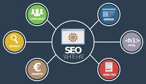 Do-it-yourself SEO Tips to Save Money