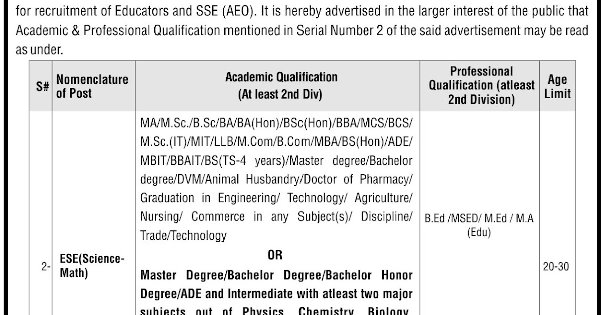 nts educators jobs ese science  u0026 math new educators jobs