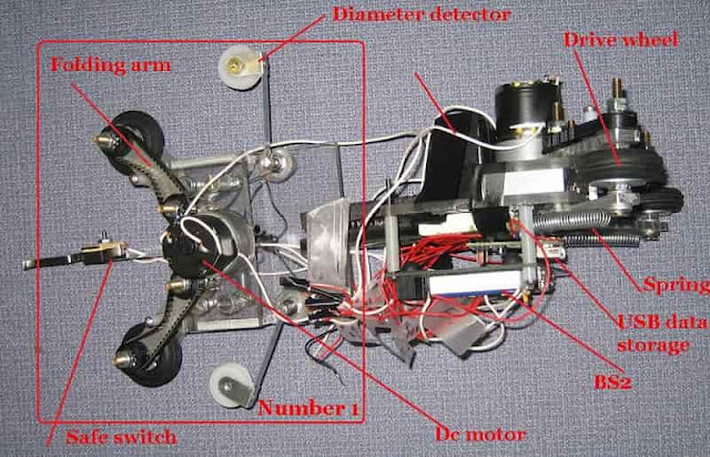 Design and Fabrication Of Pipe Inspection Robot