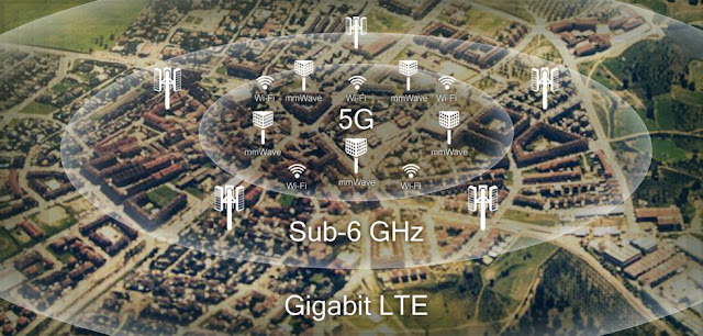 Discrete 5G modems—More components, more power usage, smaller batteries