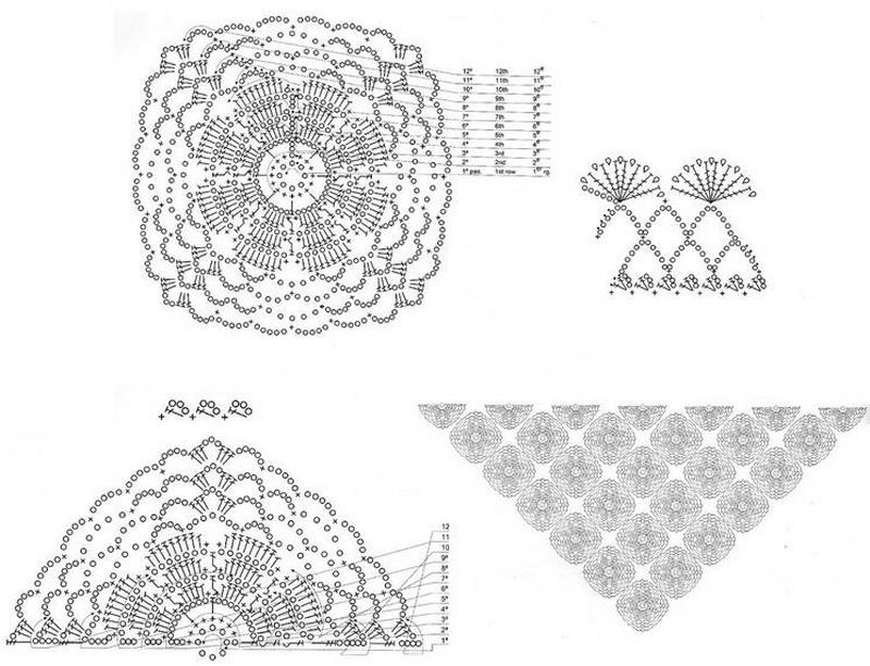 Crochet shawls free crochet shawl pattern with crochet flower link to the pattern dt1010fo