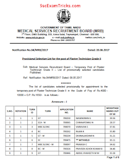 TN MRB Plaster Technician Final Result 2017