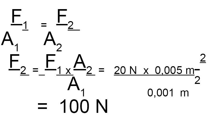 Soal Menentukan Besaran Fisis yang Terkait dengan Tekanan