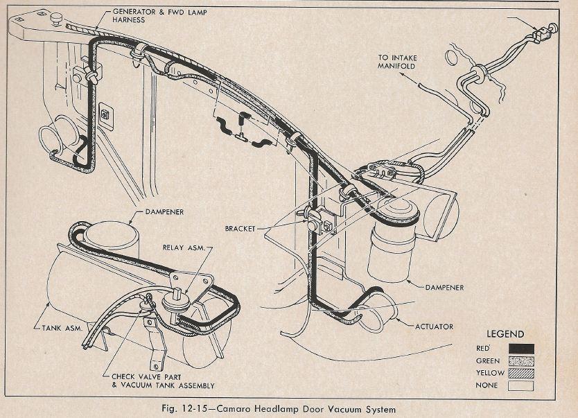 Steve's Camaro Parts: Steve's Camaro Parts  1968 Camaro
