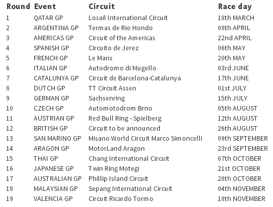 Kalender MotoGP 2018 sudah dirilis, sirkuit Buriram Thailand ada di ronde 15