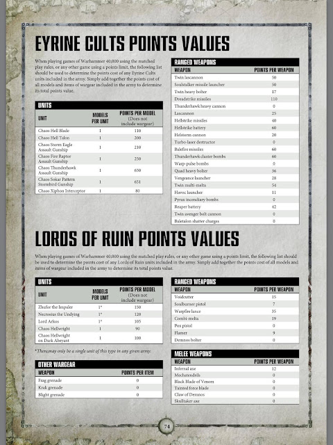 Imperial Armour Index