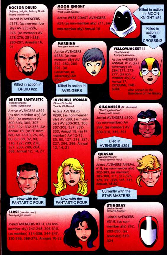The Avengers (1963) 400 Page 37