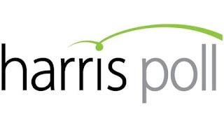 Harris poll online - Make Money With Harris Poll