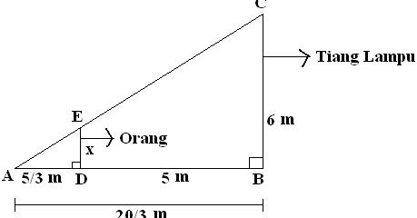 Pembahasan Soal Snmptn Matematika Dasar Kode 283 Tahun 2009 Nomor 11 Sampai 15 Dunia Informa