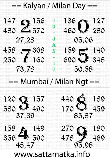 Kalyan Matka & Mumbai Main Satta Market Panditji Live Result Chart Demo | 01-Jan-2017