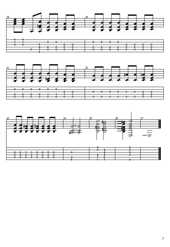 Opus 28 No.3 - Prelude Tabs Frédéric Chopin. How To Play Chopin On Guitar Tabs & Sheet Online
