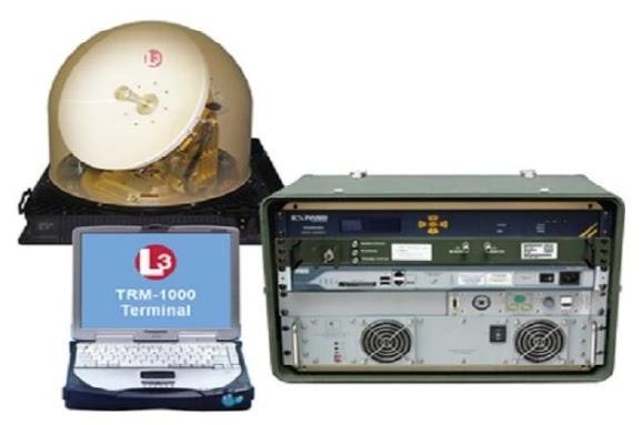 Комплект апаратури станції супутникового зв'язку TRM-1000
