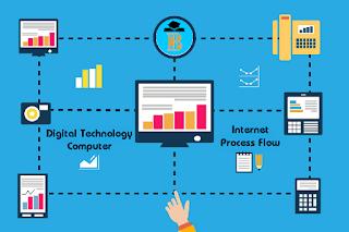 Digital Technology Computer Internet Process Flow