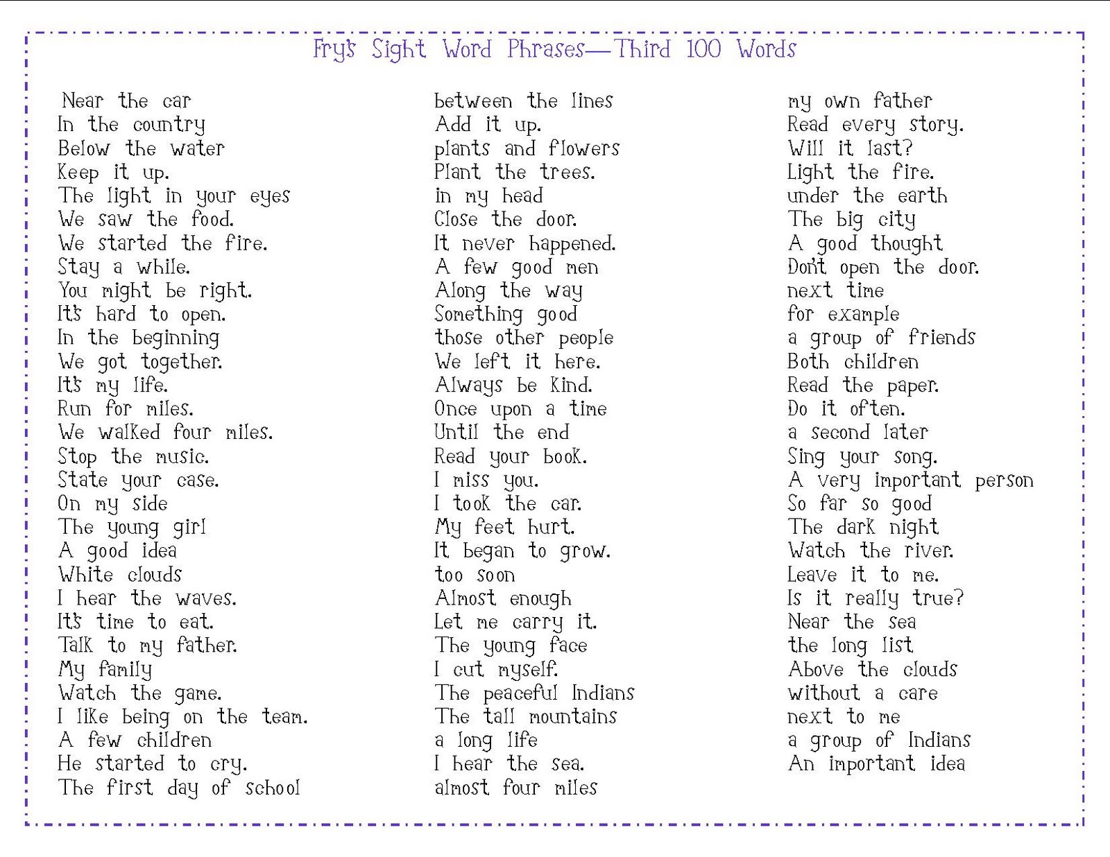 It's just a picture of Resource Fry Phrases Printable