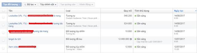Hướng dẫn target facebook hiệu quả