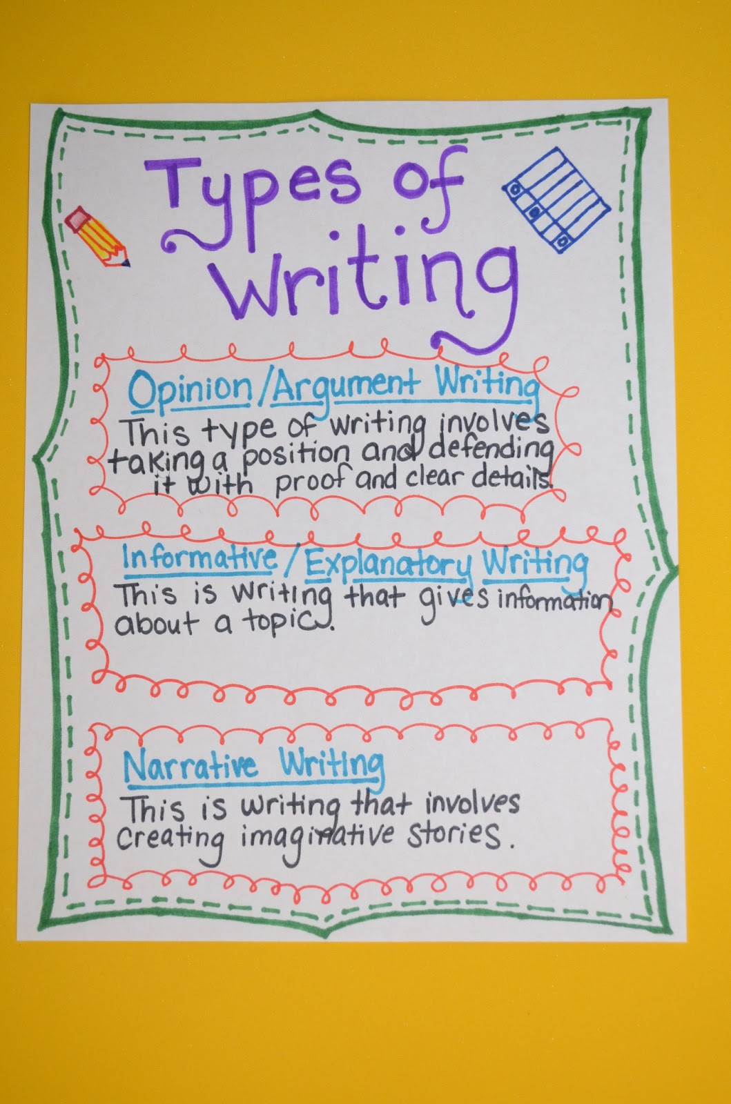 Literacy Amp Math Ideas Common Core Writing
