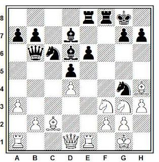 Posición de la partida de ajedrez Shalis - Briljov (Kaukas, 1987)