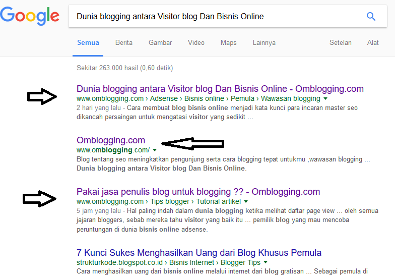 dunia blogging