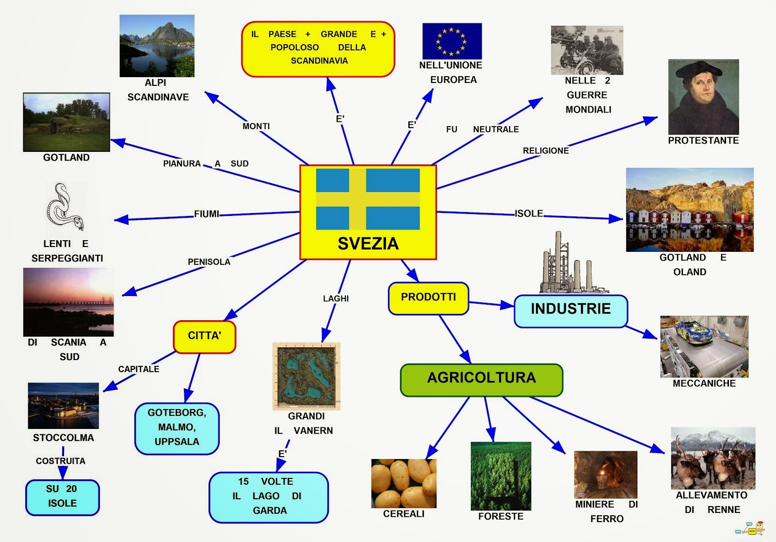 Mappa Concettuale Svezia Scuolissimacom