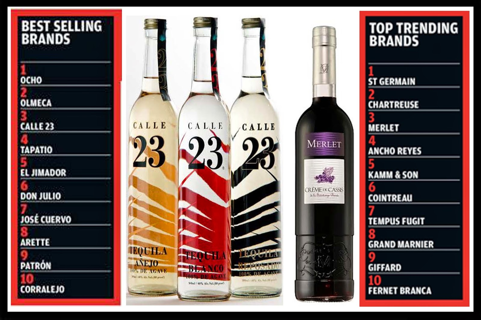 tequila calle 23
