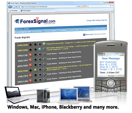 Forex signals providers in india