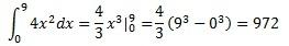 Integral Of 4x^2