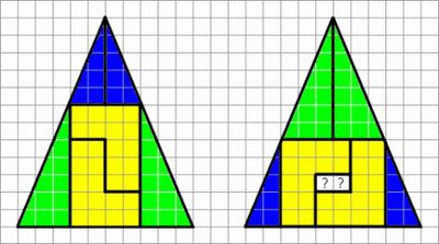 Farklı şekilde birleştirilen üçgen parçalarının neden olduğu üçgendeki iki boş kare