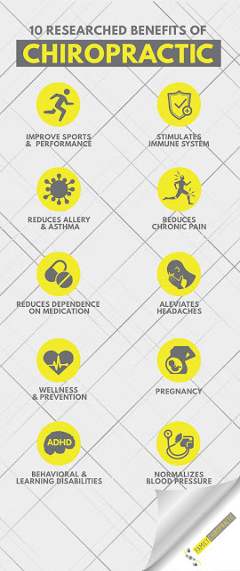 10 Researched Benefits of Chiropractic