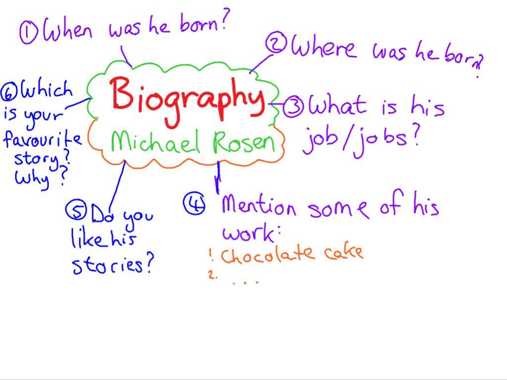 Miss Sarah S Class Homeworks