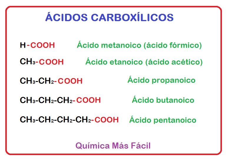 Tu profe de qu mica formulaci n y nomenclatura de cidos for Cual es el compuesto principal del marmol