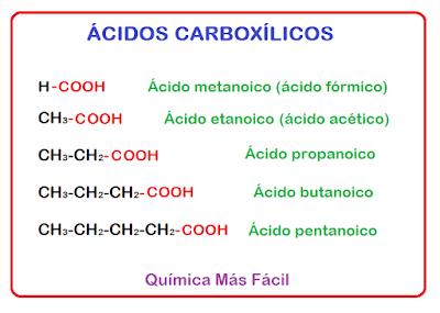 ácido metanoico, acido fórmico, ácido etanoico, acético, propanoico, butanoico, pentanoico