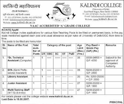 Kalindi College Delhi Recruitment 2017 kalindi.du.ac.in