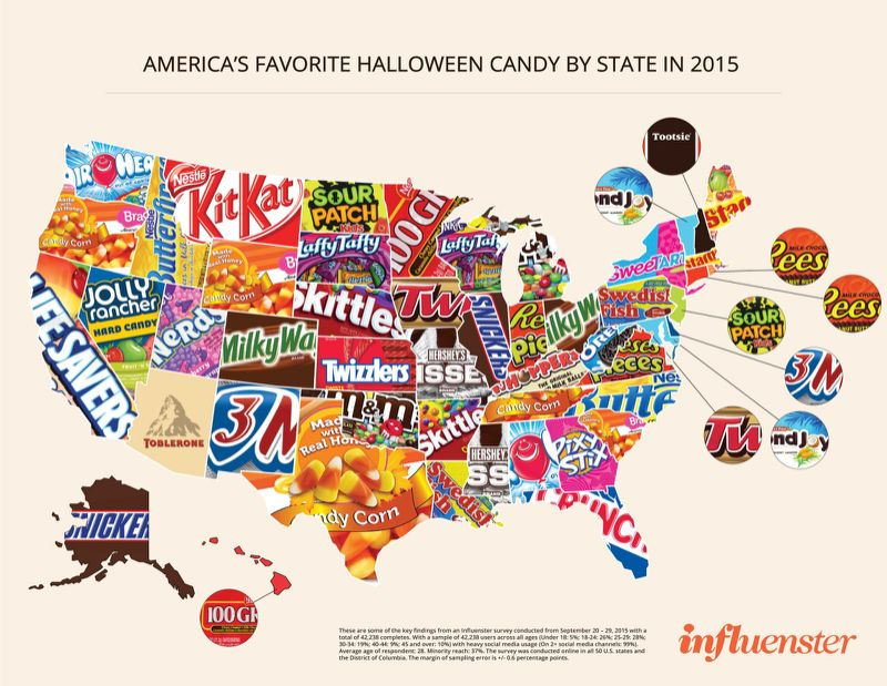 America's Favorite Halloween Candy by State in 2015