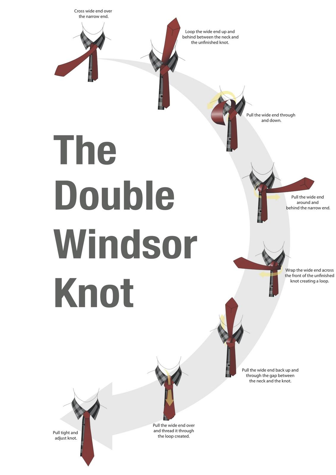 double windsor diagram
