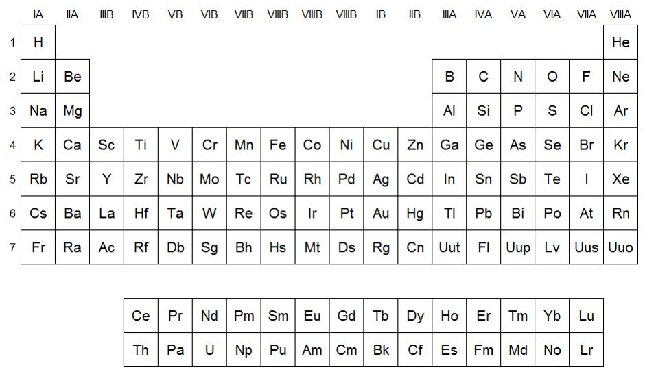 Qumicas grupos de elementos qumicos a su capa electrnica de electrones valentes se la considera completa dndoles poca tendencia a reacciones qumicas urtaz Images