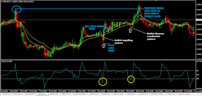 What does a forex dealet do