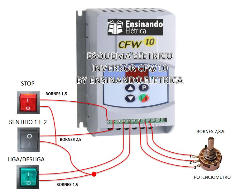 fios home wiring diagram 2003 jaguar s type radio como ligar inversor de freqüência weg cfw10 - ensinando elétrica | dicas e ensinamentos