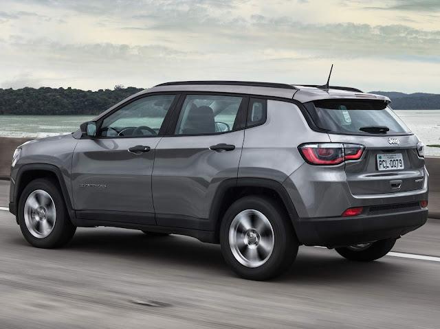 Melhores SUVs com preço abaixo de R$ 100 mil reais