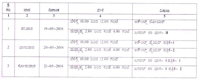 KPSC Exam Date